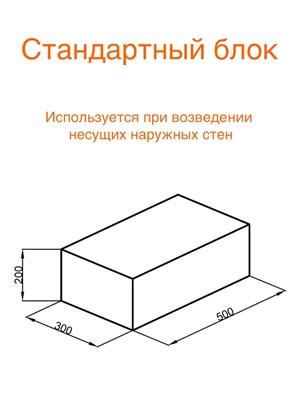Стандартный блок (Арболит)