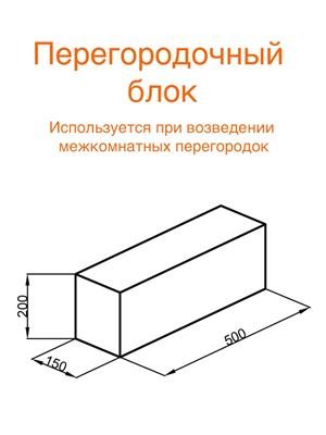 Перегородочный блок (Арболит)